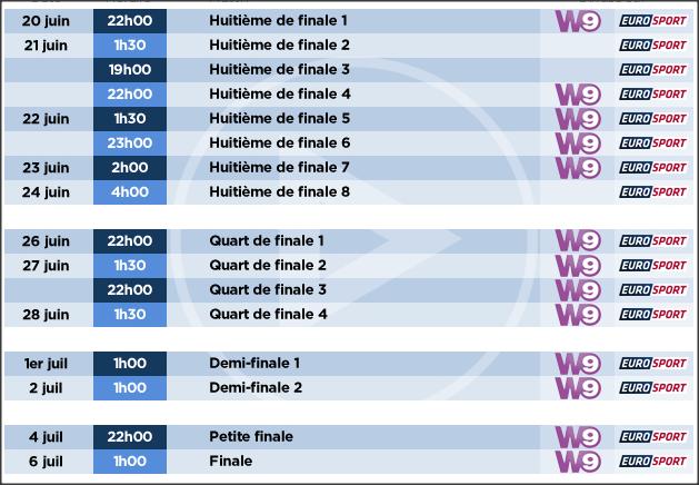 foot féminin 2015 sur W9