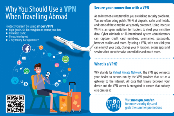 VPN Wi-Fi security