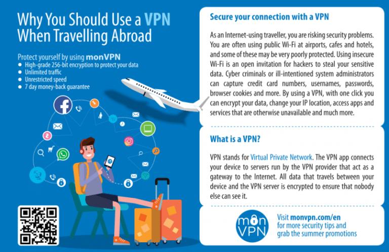 VPN Wi-Fi security